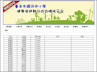 http://hpe.tn.edu.tw/107/index.php